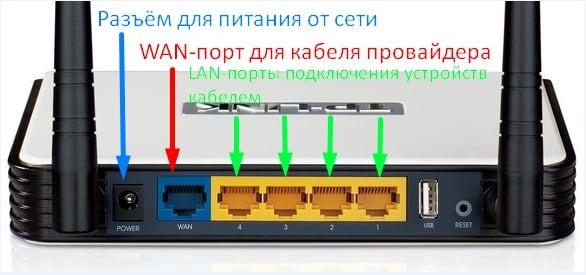 Схема подключения Wi-Fi роутера