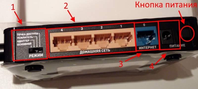 Задняя панель роутера Zyxel Keenetic Lite 3