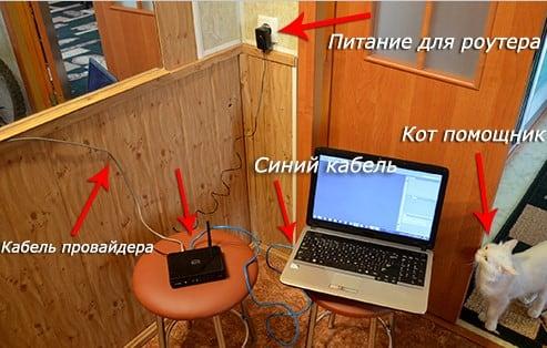 Схема подключения роутреа к ноутбуку через кабель