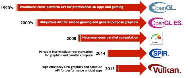 Сравнение графических программ