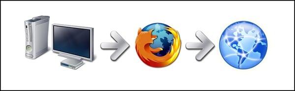 Используем веб-браузер