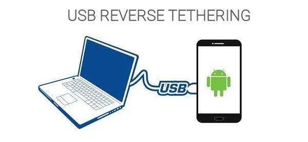 Раздаём интернет через USB