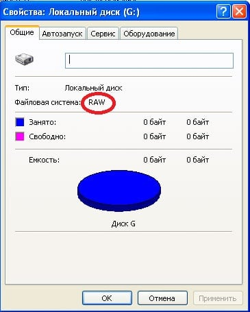 Иллюстрация свойства диска
