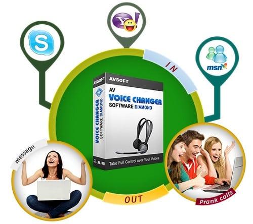 Используйте AV Voice Changer Software Diamond для разговоров и пранка