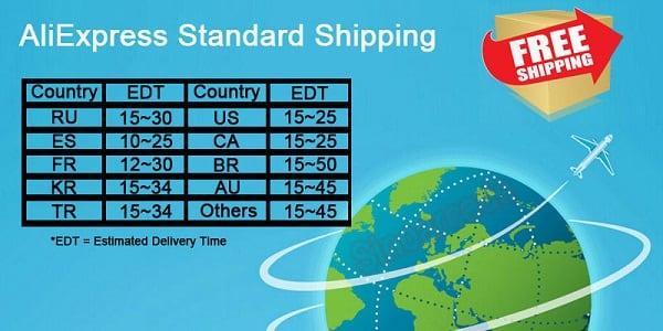 """Оценочное время доставки с задействованием способа """"Aliexpress Standard Shipping"""""""