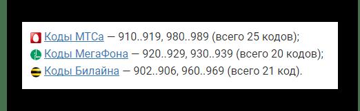 """Актуальная информация по количеству зарезервированных """"Большой Тройкой"""" def-кодов"""
