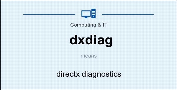 «DxDiag» означает «DirectX diagnostics»