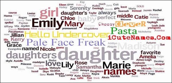 Имена женщин