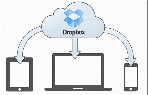Схема Dropbox