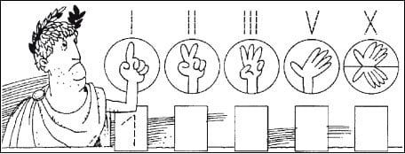 Римские цифры пальцами