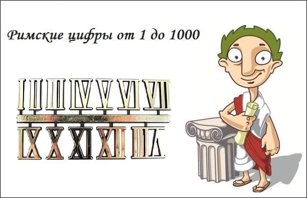 Рисунок с римскими цифрами