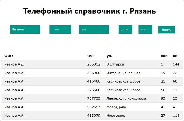 Полученные данные на • nomer-org.xyz