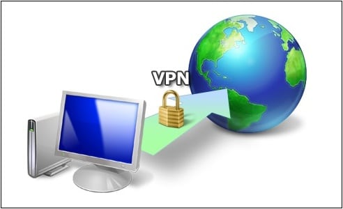 VPN-Steam