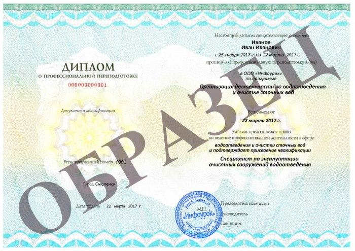 Диплом о прохождении курсов повышения квалификации
