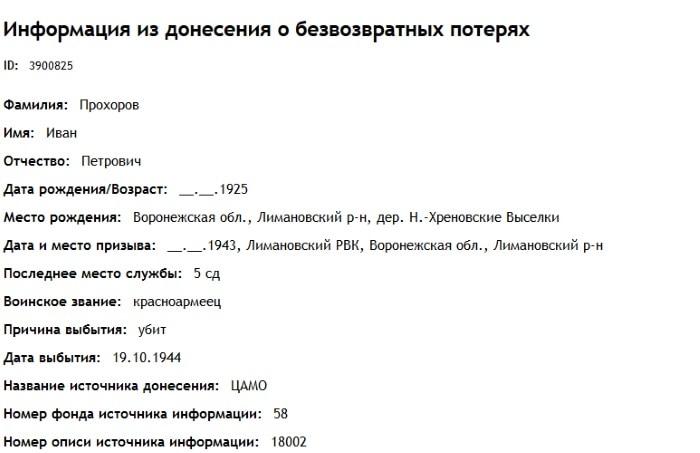 Данные об солдате