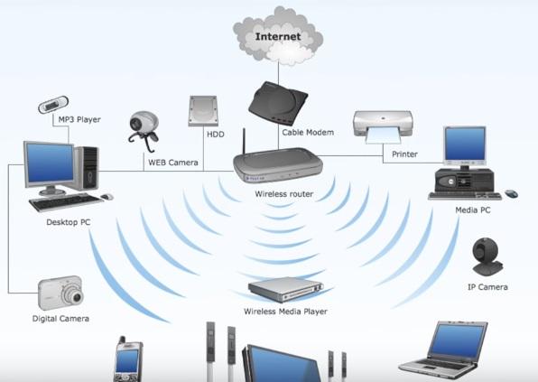 Организация Wi-Fi