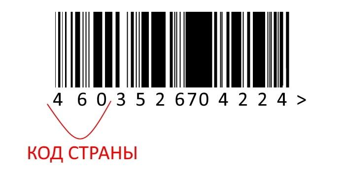 Код страны