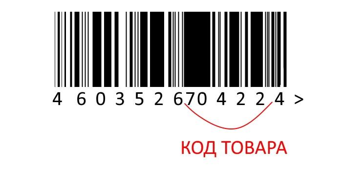 Код продукта