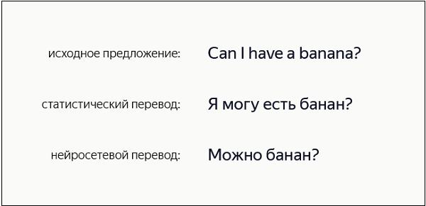 Пример нейронного перевода