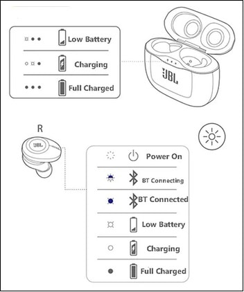 Индикаторы зарядки