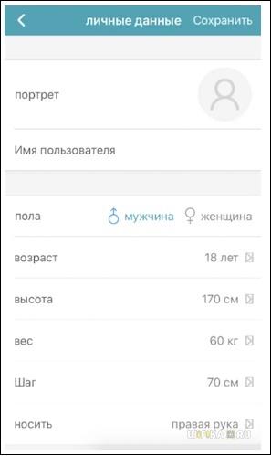 Данные пользователя