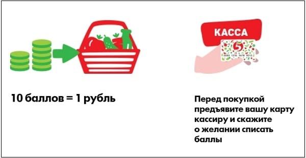 10 баллов 1 рубль Пятёрочка