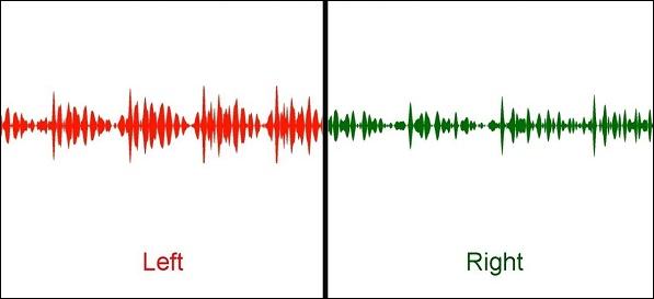 Тест аудио наушников