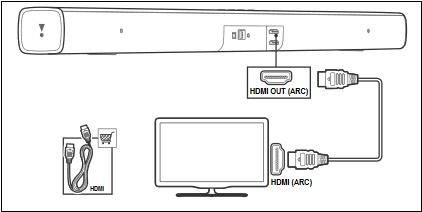 Подключение JBL через HDMI