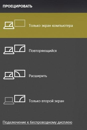 Варианты проецирования ПК