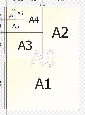 Размеры формата А