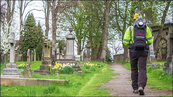 Систематизация могил