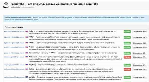 """Сайт """"Годнотаба"""""""