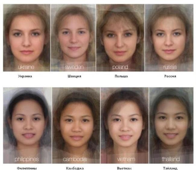 Портреты девушек разных национальностей