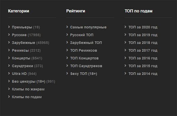Категории сайта
