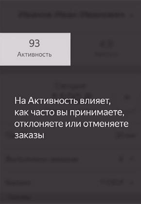 Активность в Яндекс Про