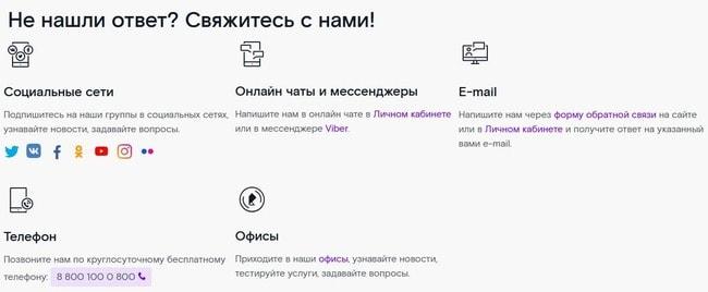 Список каналов связи