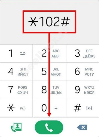 Код USSD
