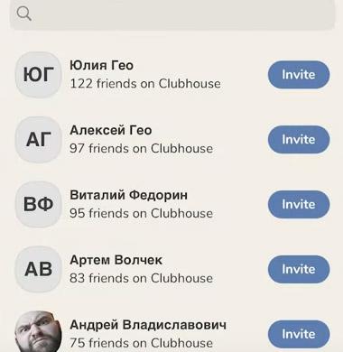 Приглашённые пользователи