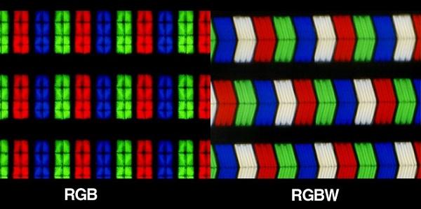 Матрица RGB RGBW