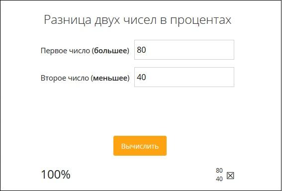 Результат сервиса allcalc