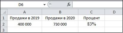 Результаты Excel
