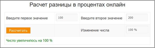 Результаты сервиса infofaq