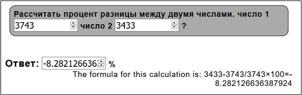 Результаты onlinepercentage