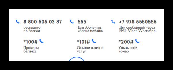 Способы связи с оператором