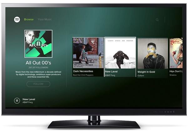 Spotify на телевизоре