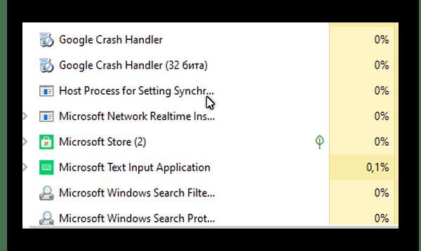 Запущенные программы в Windows