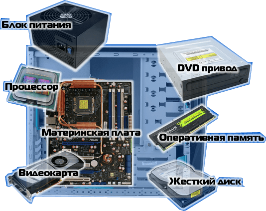 Как самому подобрать комплектующие для компьютера видео