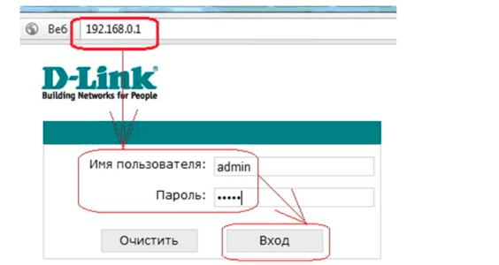 Вход в роутер через веб-интерфейс