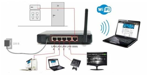 Схема DLNA сервера