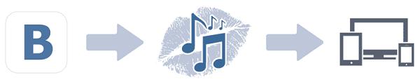 Аудиозаписи ВКонтакте доступны оффлайн
